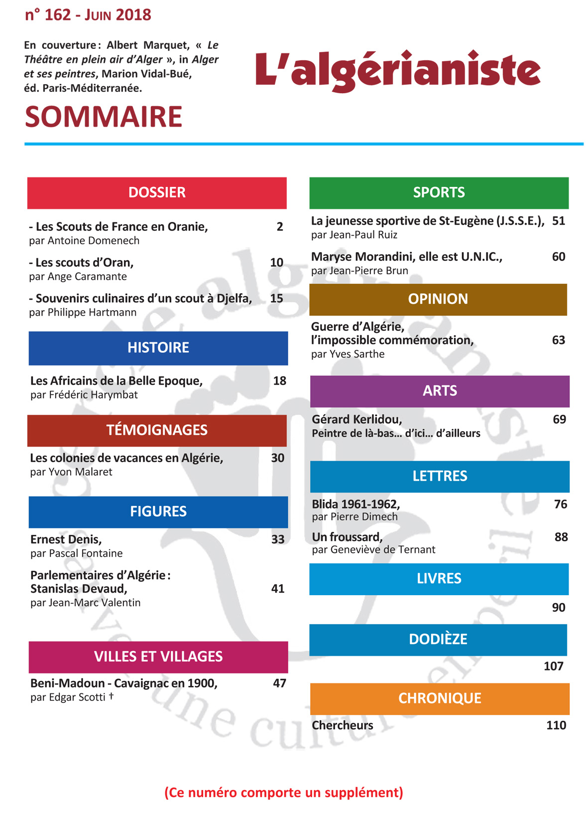 162 Sommaire